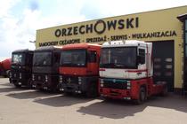 Surface de vente P.U.H RAFAŁ ORZECHOWSKI