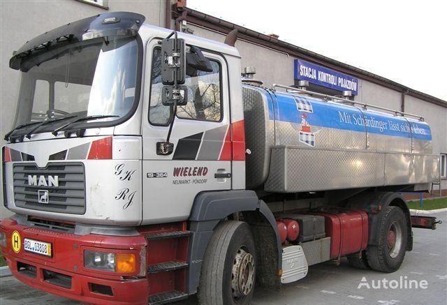 MAN 19.364 camion de lait